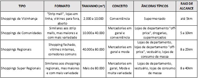 tabela-artigo02