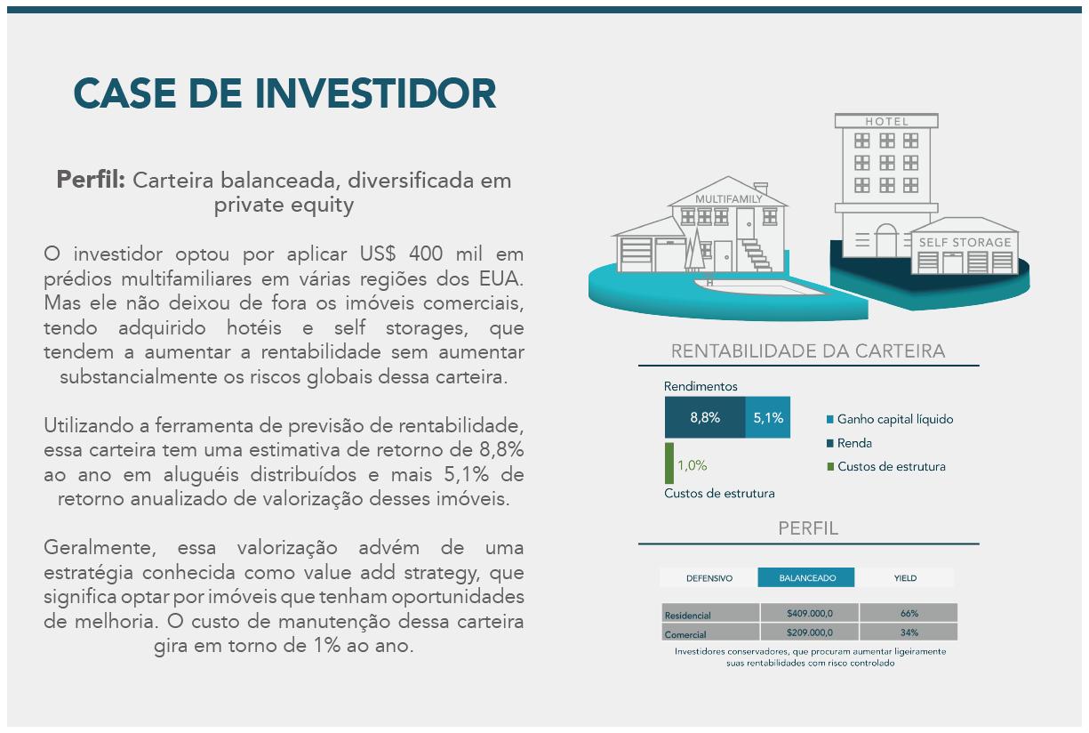 Case de investimento em imóveis nos EUA
